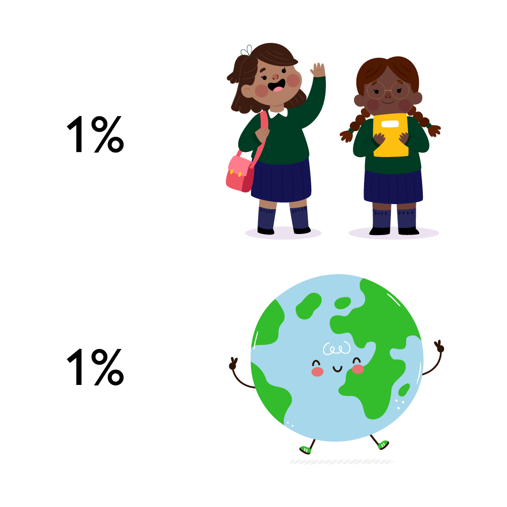 Cartoon School Children and Cartoon Planet - 1% Charity Donation Concept