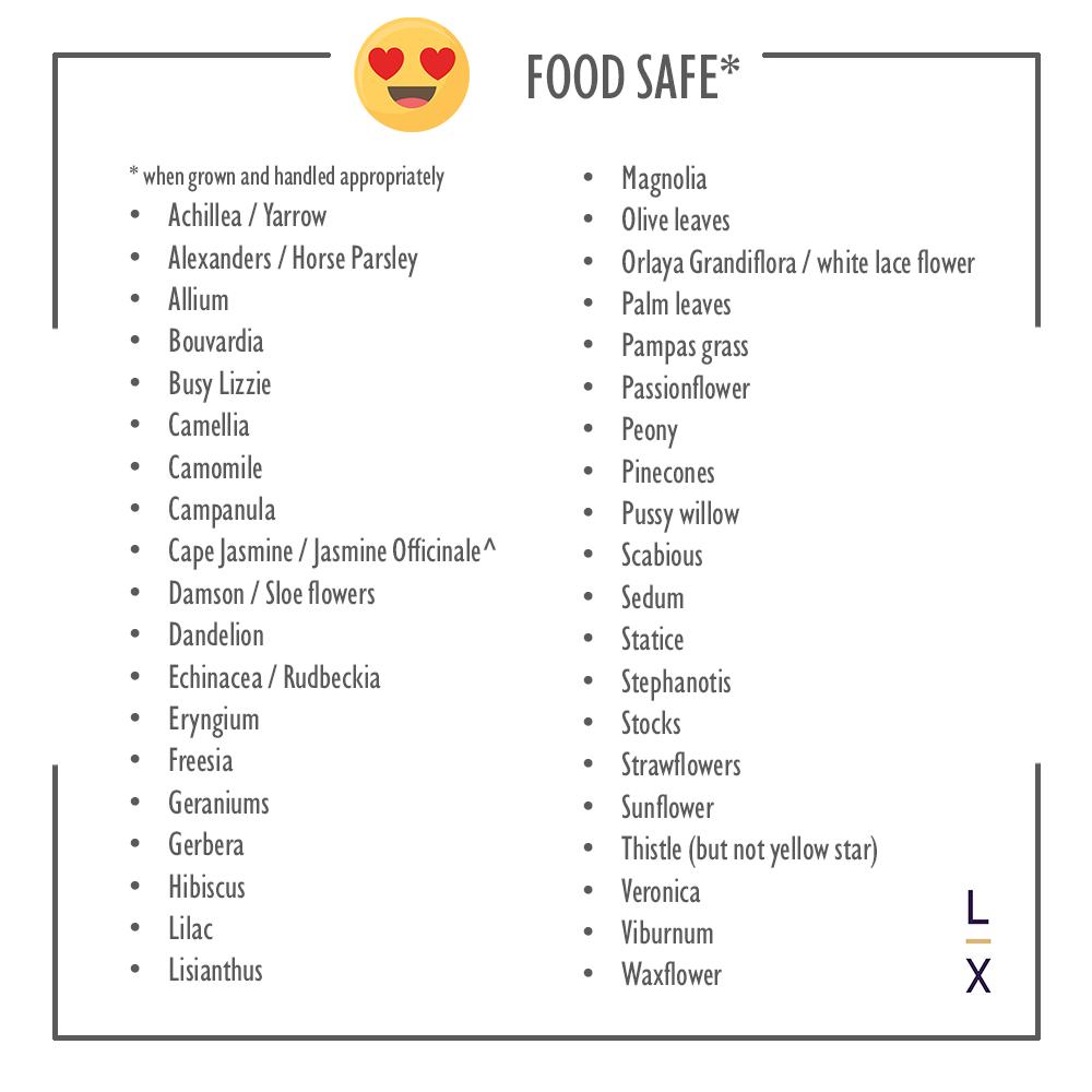 Food Safe Flower List